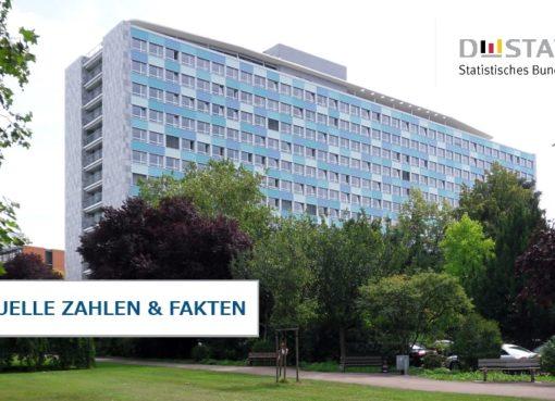 Destatis: Hauptgebäude des Statistischen Bundesamtes