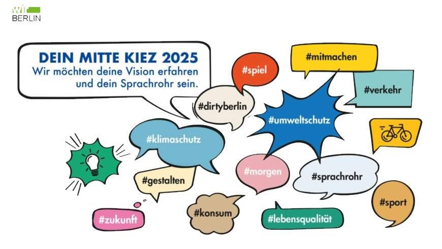 """""""Dein Mitte-Kiez 2025"""" — Visionen und Ideen selbst vorschlagen!"""